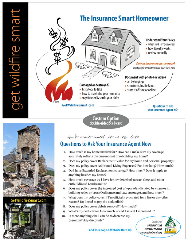 The Insurance Smart Homeowner Reference Card