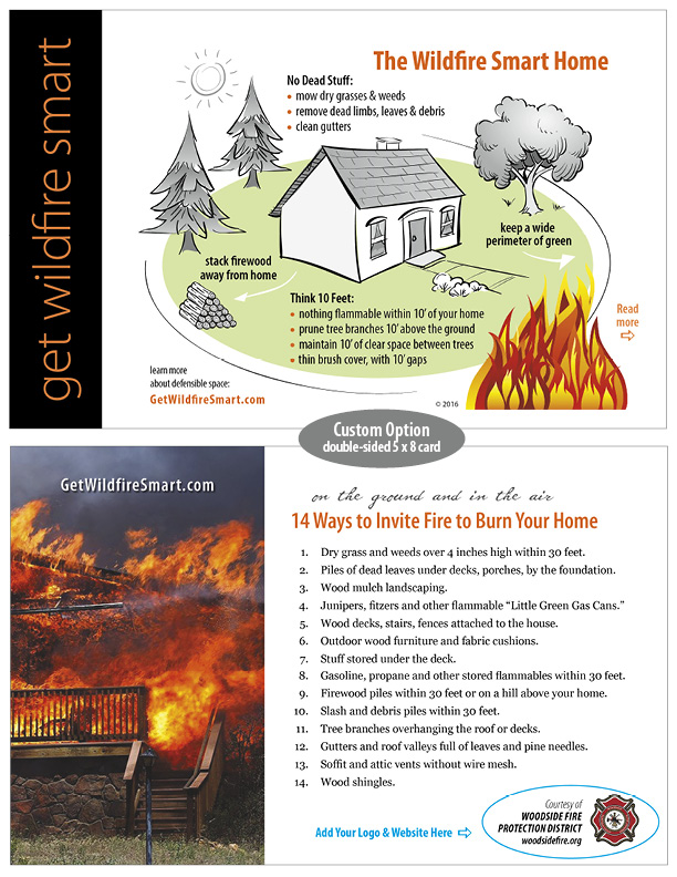 Wildfire Smart Home reference card