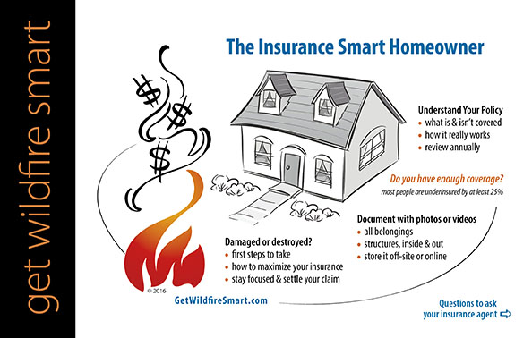InsuranceSmartHomeowner-card(web)